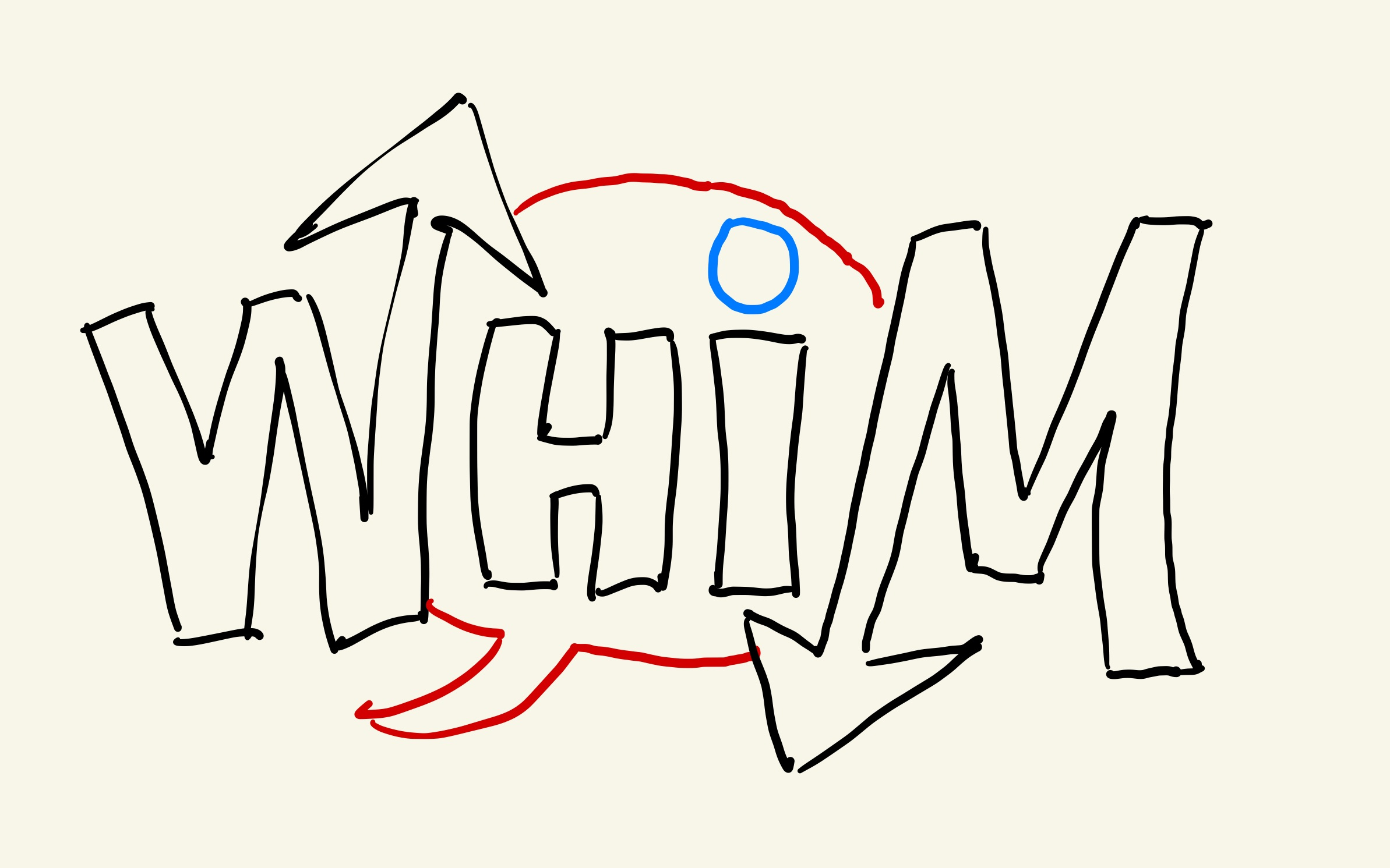 A hand-drawn, jolly-looking 'WHIM' logo.